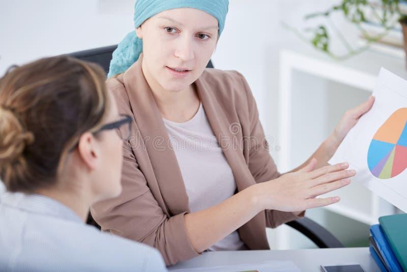 Femme de Cancer préparant le projet d'affaires photo stock