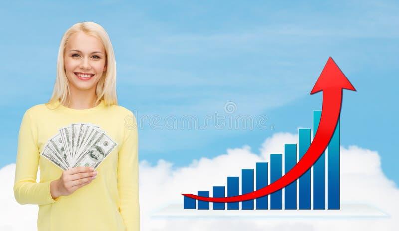 Femme de sourire avec l'argent d'échelle de croissance et de dollar image stock