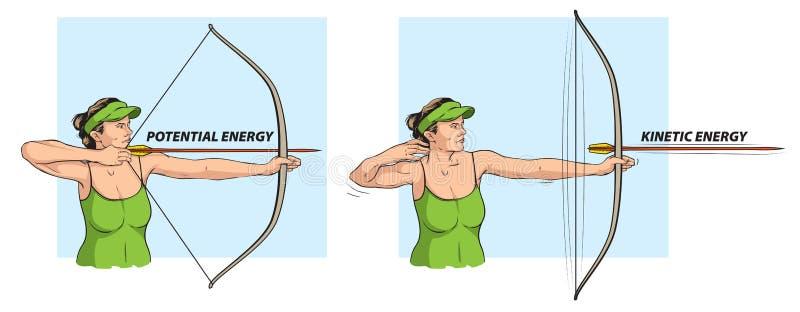 Femme de tir à l'arc illustration de vecteur
