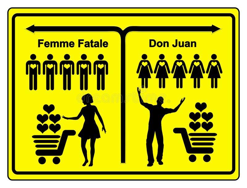 Femme Fatale och Don Juan vektor illustrationer