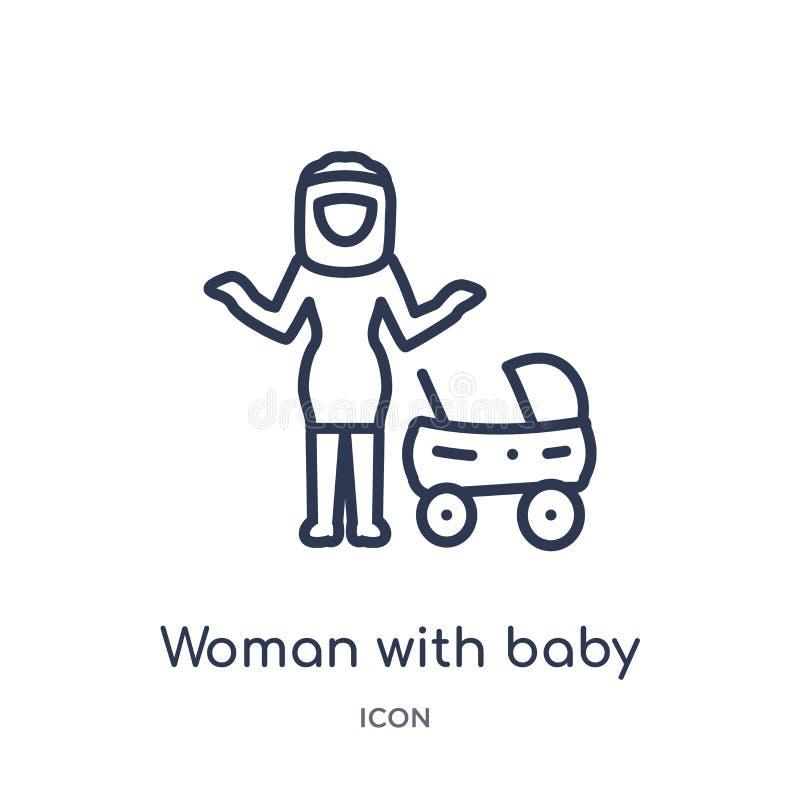 Femme linéaire avec l'icône de poussette de bébé de la collection d'ensemble de dames Ligne mince femme avec l'icône de poussette illustration stock