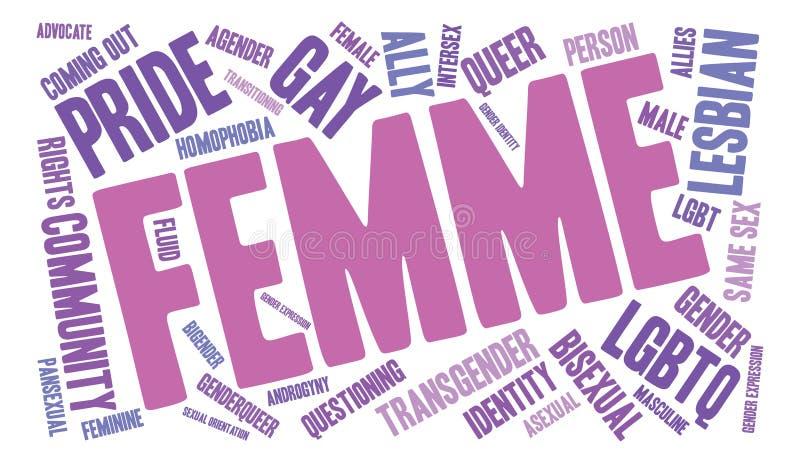 Femme Word Cloud stock illustrationer