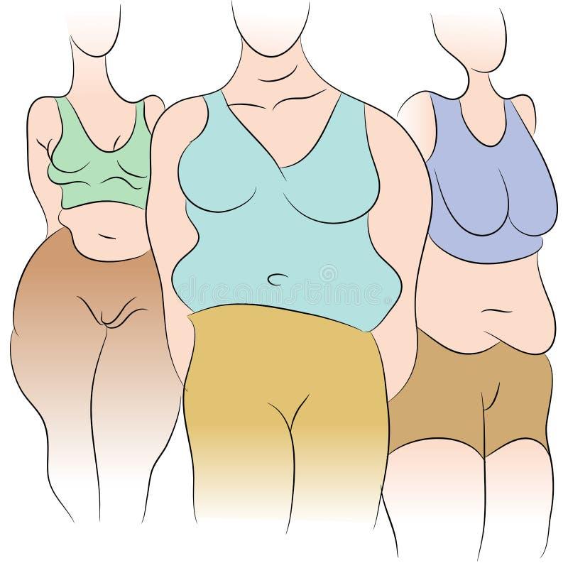 Femmes de poids excessif illustration libre de droits