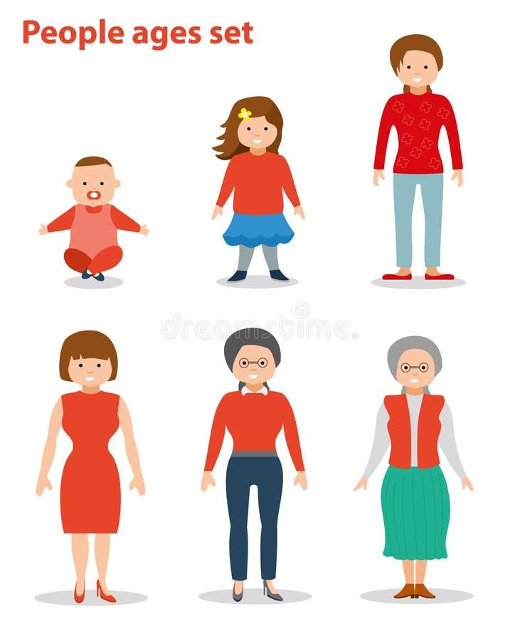 Femmina europea nelle categorie differenti di età Bambino, bambino, adolescente, giovane, adulto, vecchio illustrazione vettoriale