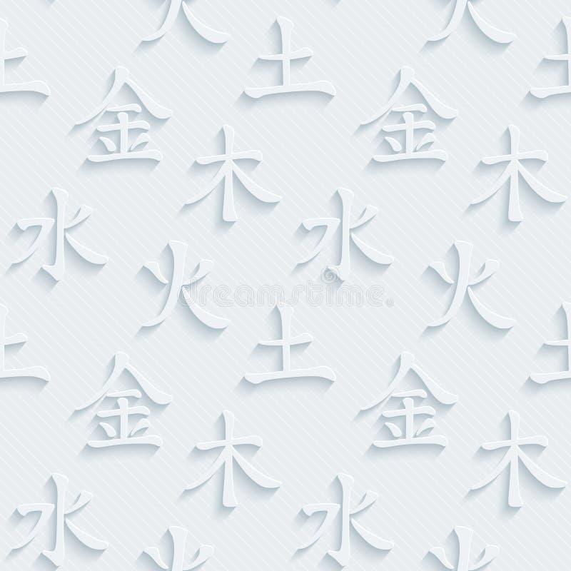 Feng Shui Cinco elementos ilustração royalty free