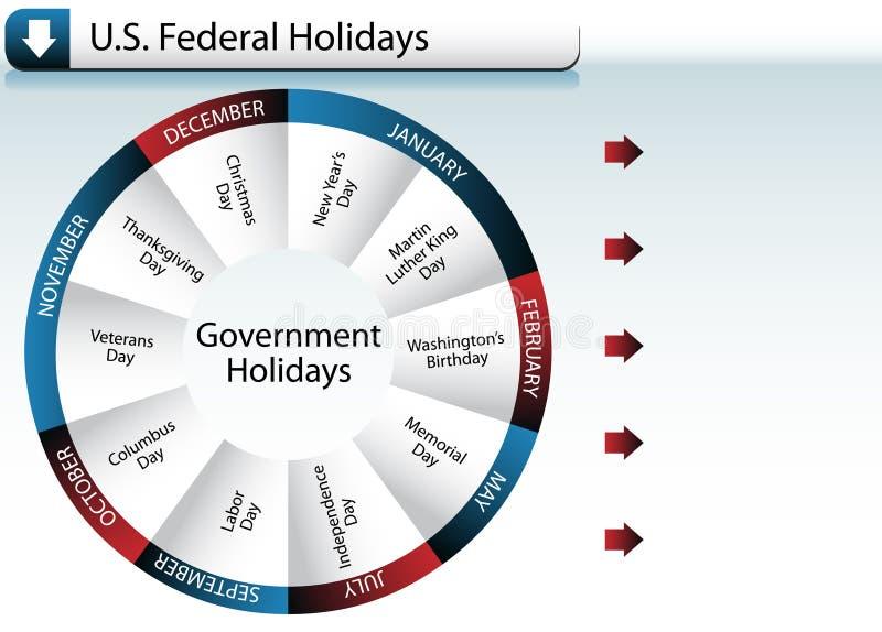 Feriados do governo federal dos E.U. ilustração do vetor