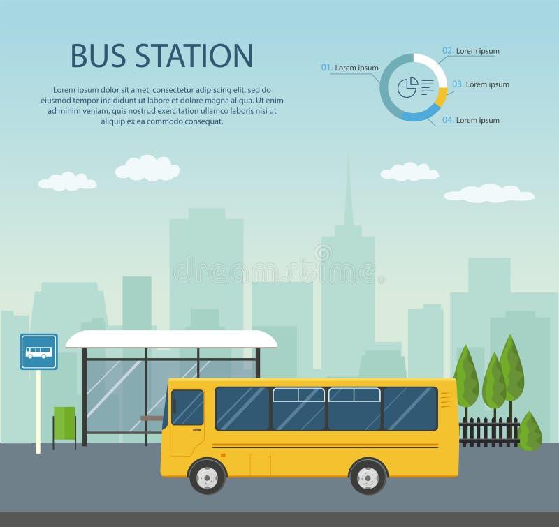 Fermata dell'autobus, stazione ferroviaria royalty illustrazione gratis