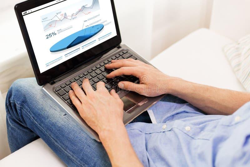 Fermez-vous de l'homme dactylographiant sur l'ordinateur portable à la maison images libres de droits