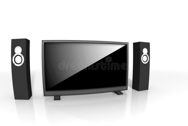 Heimkino/hochauflösendes Fernsehen