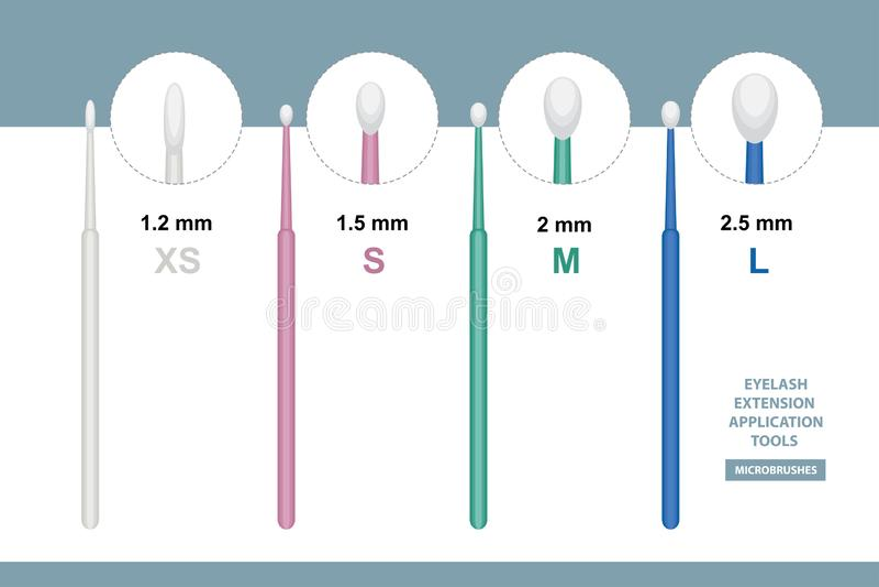 Ferramentas e fontes da aplicação da extensão da pestana Microbrushes descartável Cotonetes de algodão da pestana Ferramentas par ilustração stock