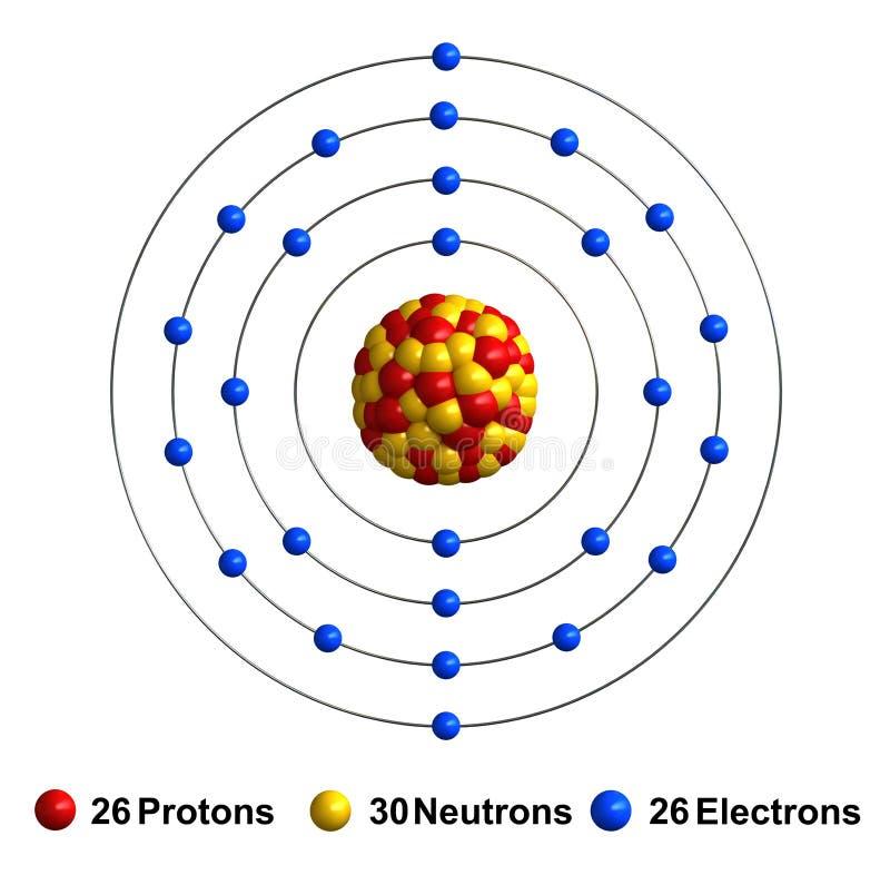 Ferro illustrazione vettoriale