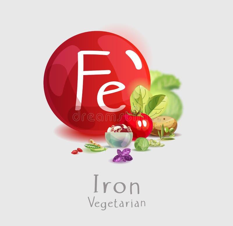 Ferro mineral na nutrição do vegetariano ilustração stock