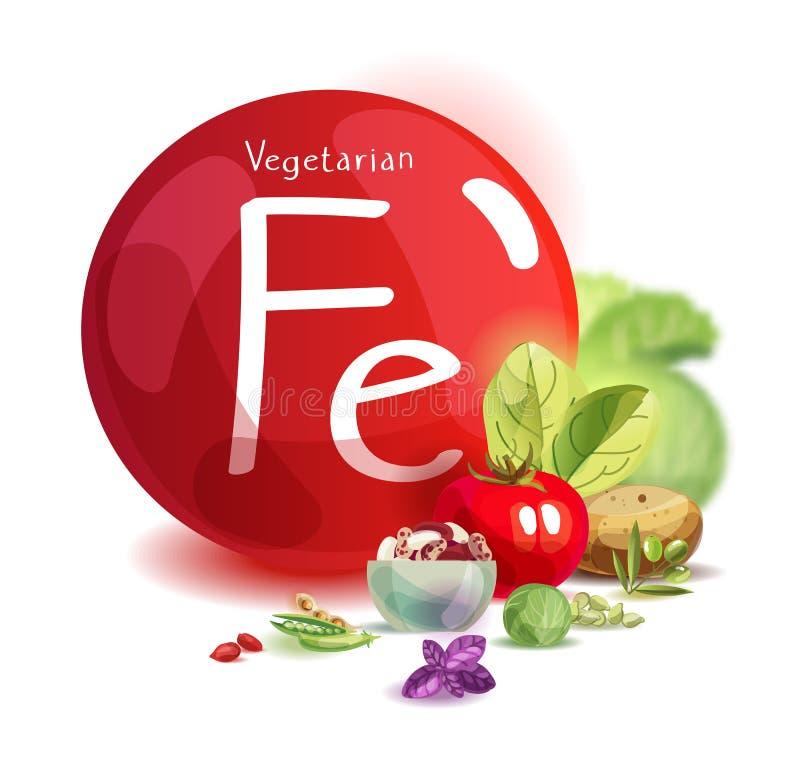 Ferro mineral na nutrição do vegetariano Alimentos de planta altos no ferro Princípios de comer saudável ilustração stock