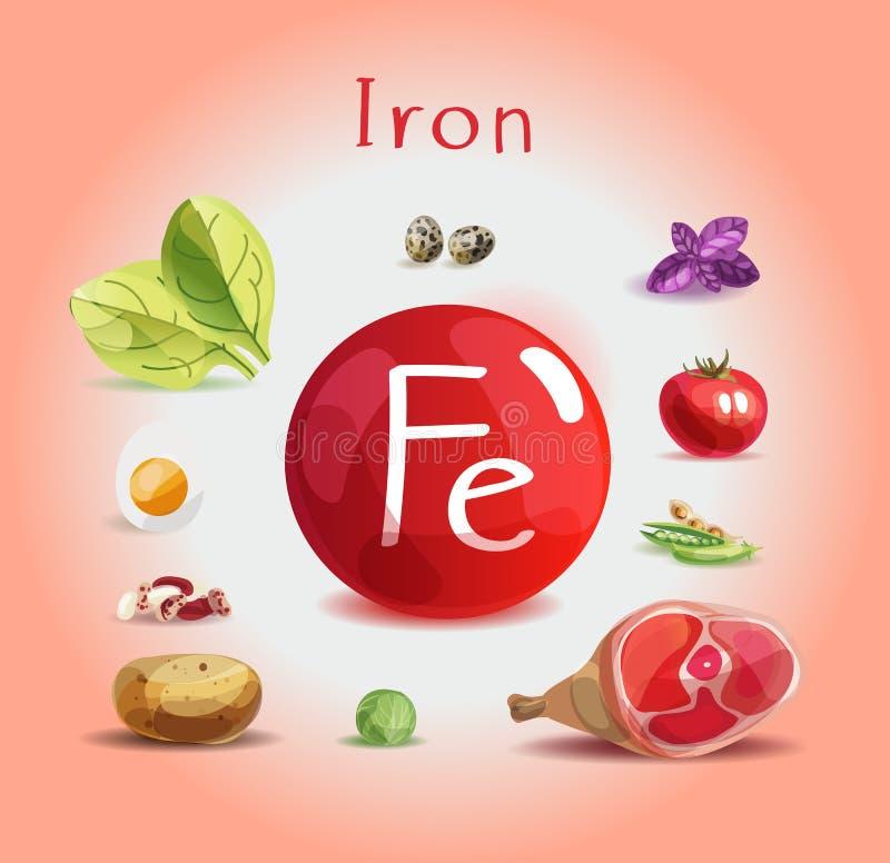 Ferro no alimento Produtos orgânicos naturais com um índice alto do ferro ilustração royalty free