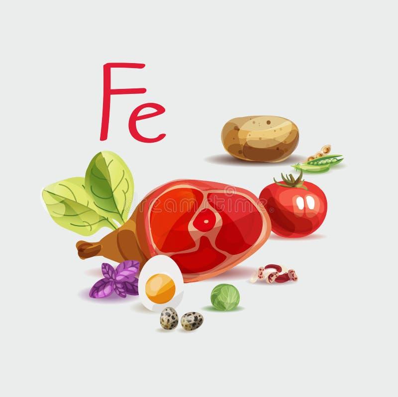 Ferro no alimento Produtos orgânicos naturais com um índice alto do ferro ilustração stock