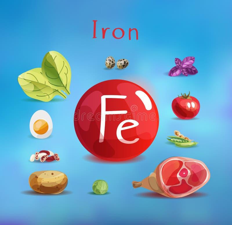 Ferro no alimento ilustração stock