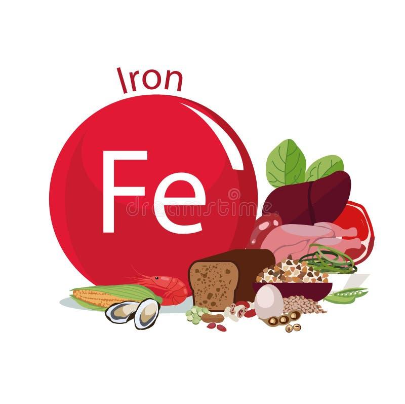 Ferro Produtos com o índice máximo dos microelementos ilustração do vetor