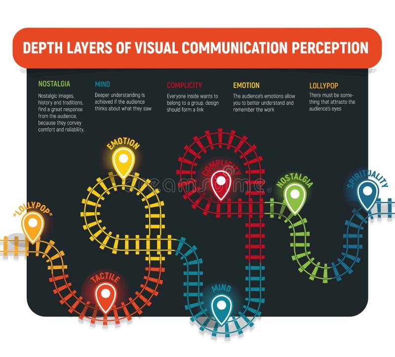 Ferrocarril, diseño infographic Capas de la profundidad de la opinión de la comunicación visual, ejemplo del vector en fondo negr libre illustration