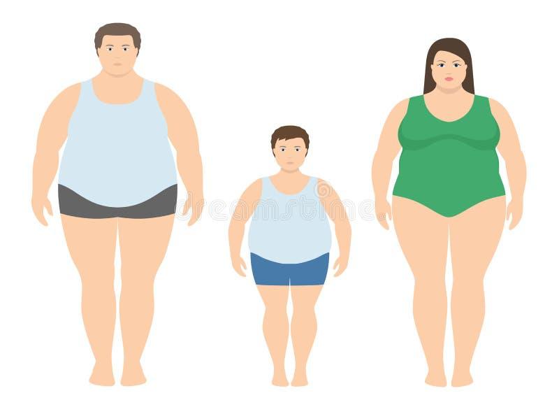 Fet man, kvinna och barn i plan stil Sjukligt fet familjvektorillustration Sjukligt livsstilbegrepp royaltyfri illustrationer