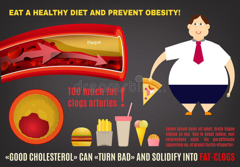 Fetmavektorinfopraphics stock illustrationer