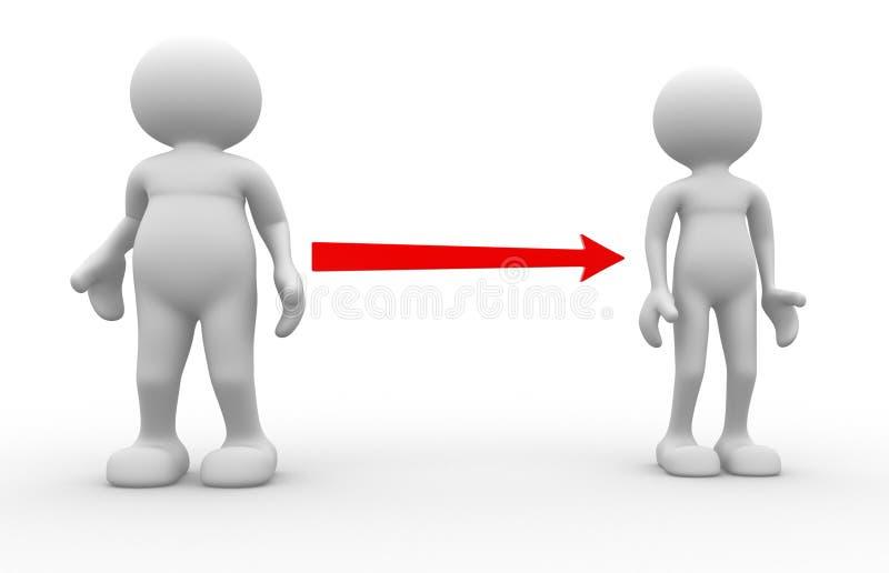 Fett och svagt stock illustrationer
