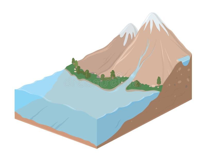 Fetta della terra con il paesaggio della montagna e l'oceano, illustrazione di vettore royalty illustrazione gratis