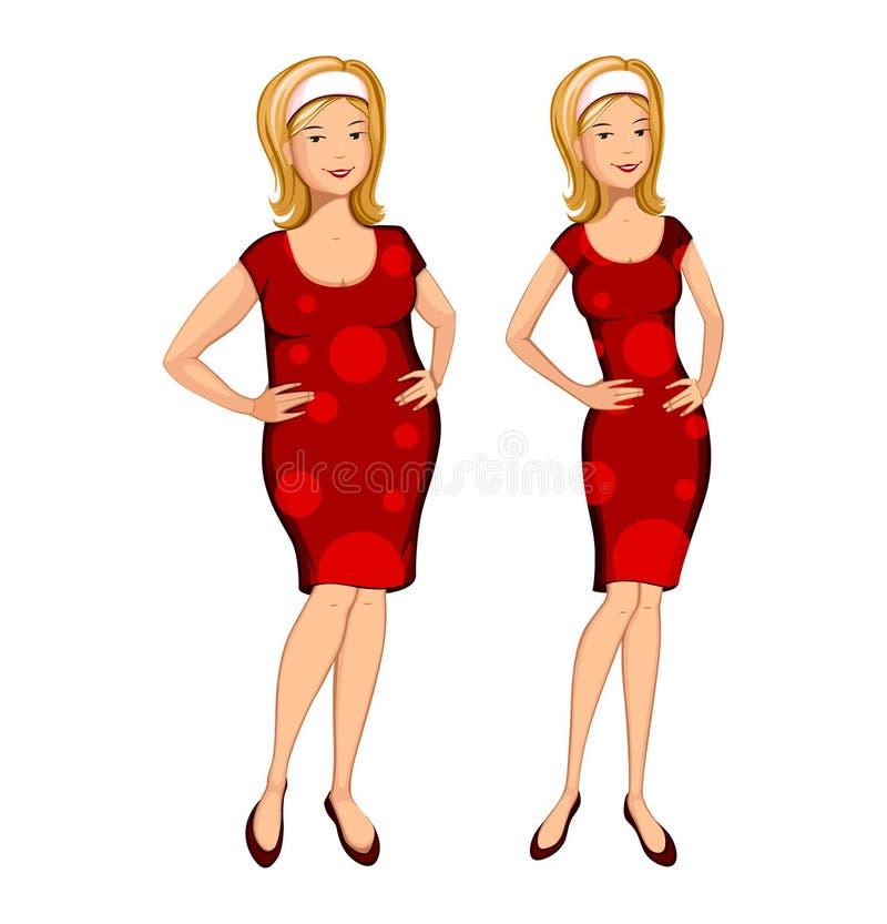 Fette und dünne Frau lokalisiert auf weißem Hintergrund lizenzfreie abbildung
