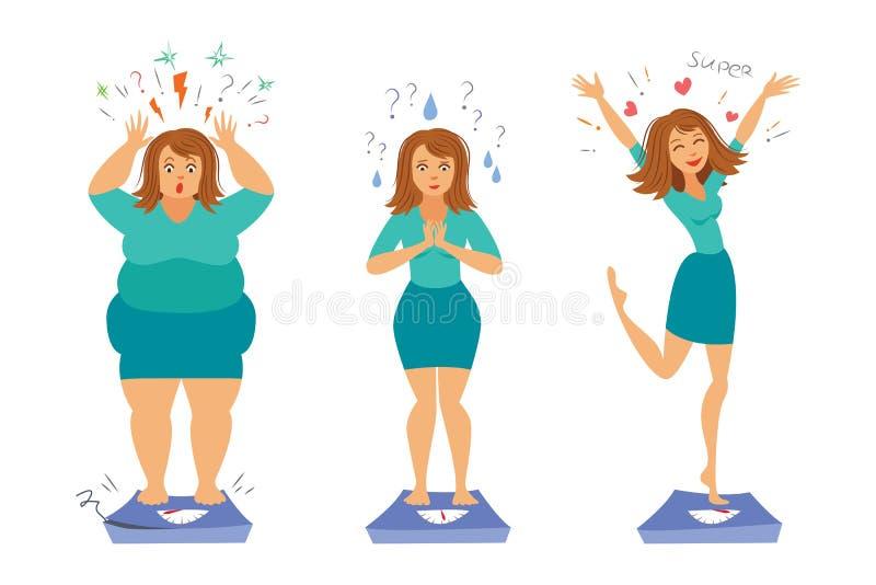 Fette und dünne Mädchen Traurig starke Frau und glückliche schlanke Frau vektor abbildung