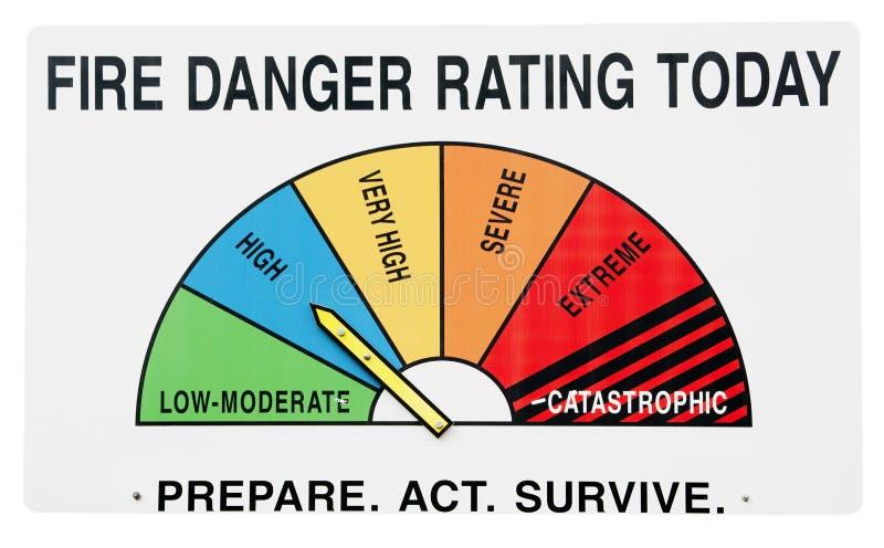 Feuer-Gefahren-Zeichen lizenzfreie stockbilder