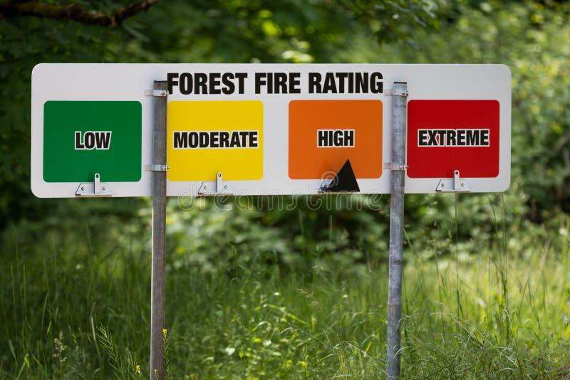 Feuergefahrenalarmzeichen-Bewertungshöchste alarmstufe lizenzfreies stockbild