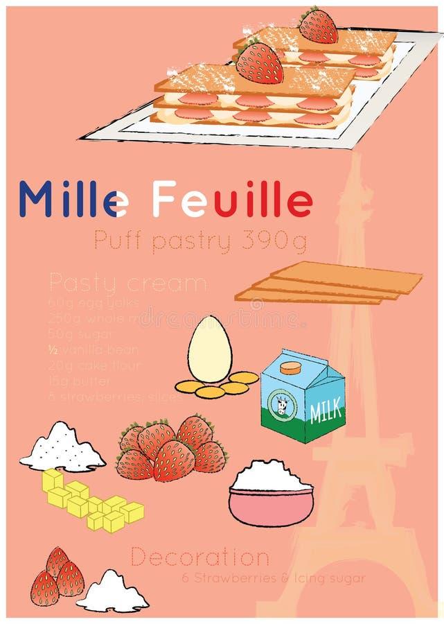 Feuille Mille бесплатная иллюстрация