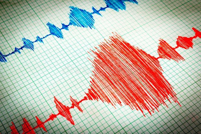 Feuille sismologique de dispositif - rouge de vignette de sismomètre photographie stock