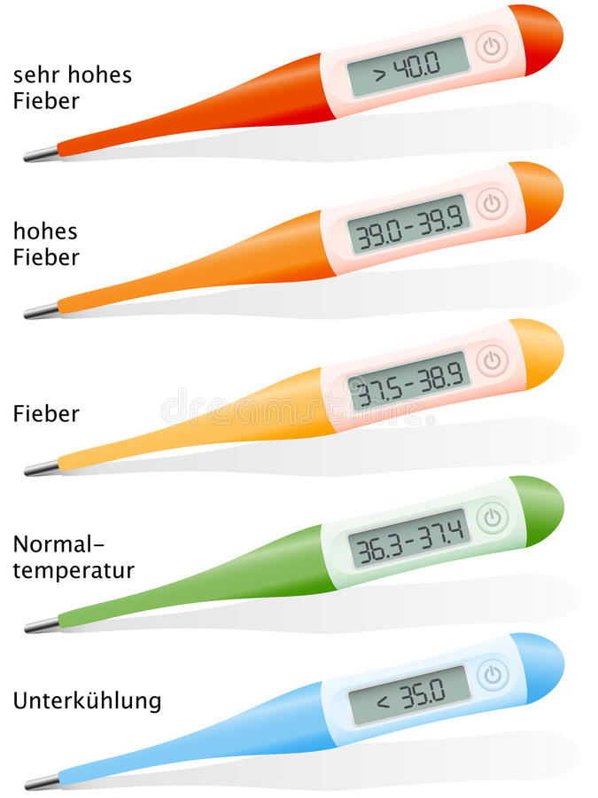 Fever Medical Thermometer German. Digital thermometers with five different stated temperature measurements in degree celsius - undercooling, normal, fever, high royalty free illustration