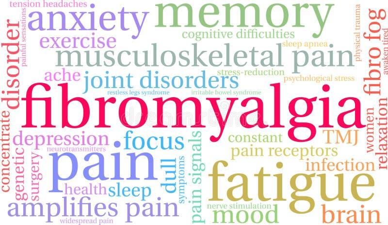 Fibromialgia Word Cloud ilustracja wektor