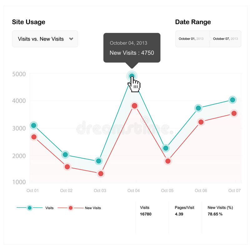 Download Fictitious Website Analytics Royalty Free Stock Photo - Image: 29547705