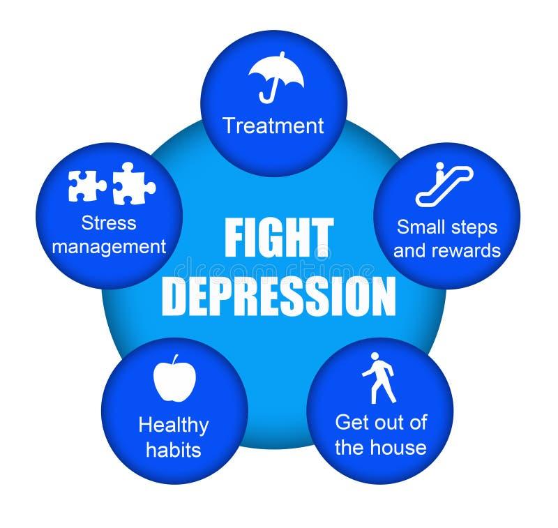Fight depression stock illustration