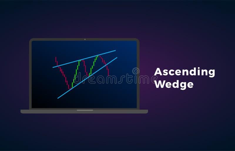 Figura ascendente análisis técnico del modelo de la cuña Acción del vector y gráfico del intercambio del cryptocurrency, mercado  libre illustration