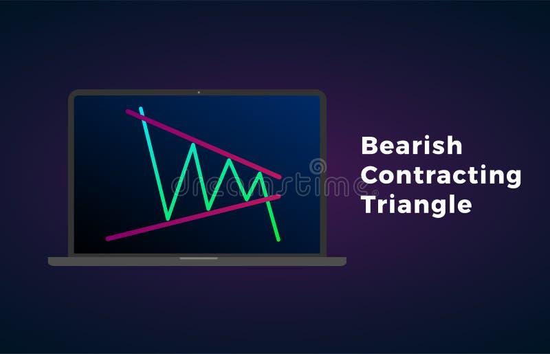 Figura contratando Bearish análise técnica do teste padrão do triângulo do portátil Estoque do vetor e gráfico da troca do crypto ilustração do vetor