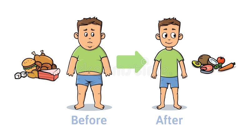 Figura de um homem antes e depois da perda de peso Indivíduo novo antes e depois da dieta e da aptidão Vetor liso colorido ilustração royalty free