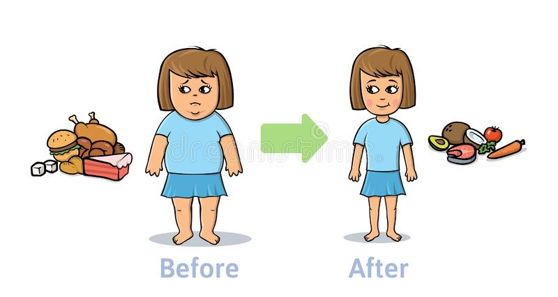 Figura de uma mulher antes e depois da perda de peso Jovem senhora antes e depois da dieta e da aptidão Vetor liso colorido ilustração stock
