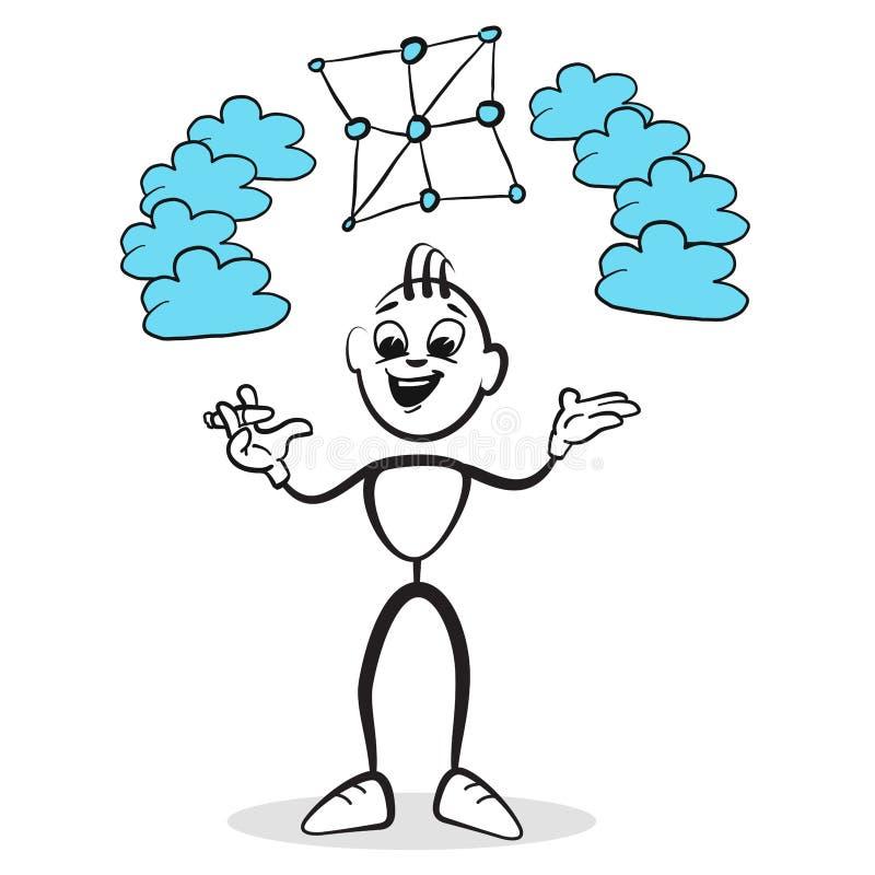 Figura emociones de la serie - nube del palillo de la red libre illustration