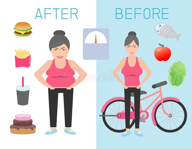 Figura gorda e magro da mulher antes e depois de que a dieta, estilo de vida saudável, mulheres obesos perde o peso, densamente e ilustração royalty free