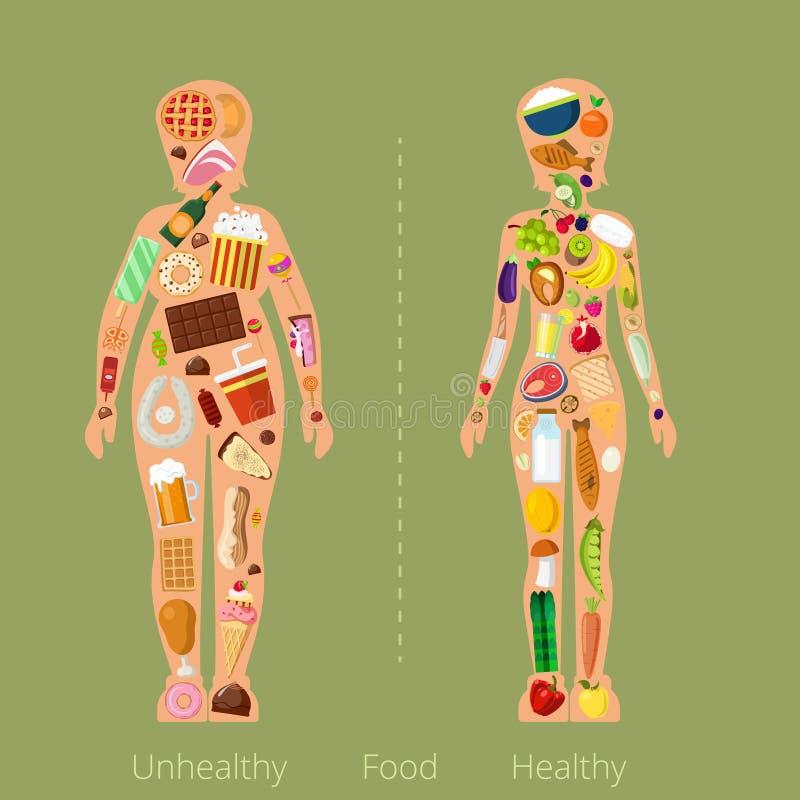 Figura non sana sana silhouet delle donne dell'alimento di forma royalty illustrazione gratis