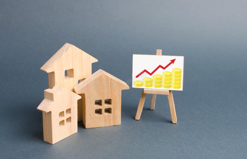 Figuras de madera de casas y un cartel con las monedas de oro El concepto de crecimiento del valor de propiedades inmobiliarias L fotografía de archivo libre de regalías