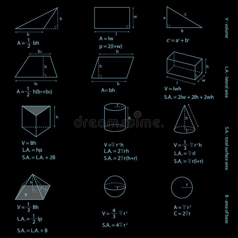 Figuras y fórmulas de la geometría ilustración del vector