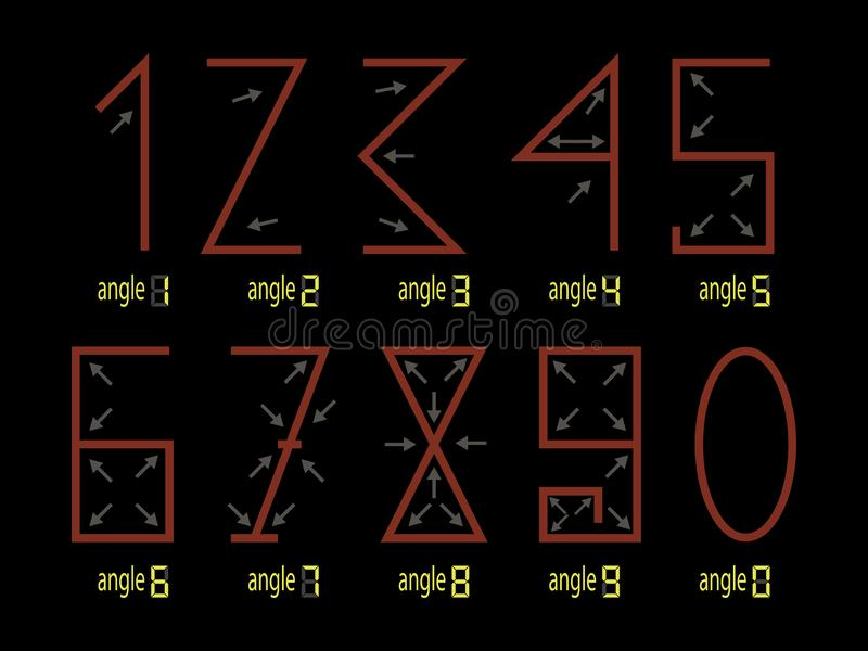 The figures of the number one two three four five five seven eight nine zero. Arrows indicate angles. vector royalty free stock photography
