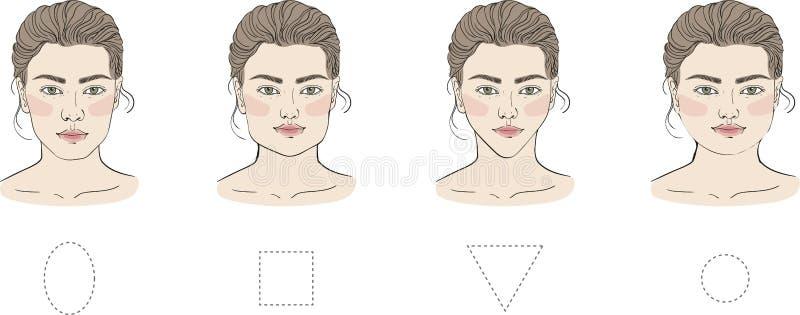Fije de diversas formas femeninas de la cara con diverso peinado Hay oval, cuadrado, redondo, largo, diamante y triángulo Vector libre illustration