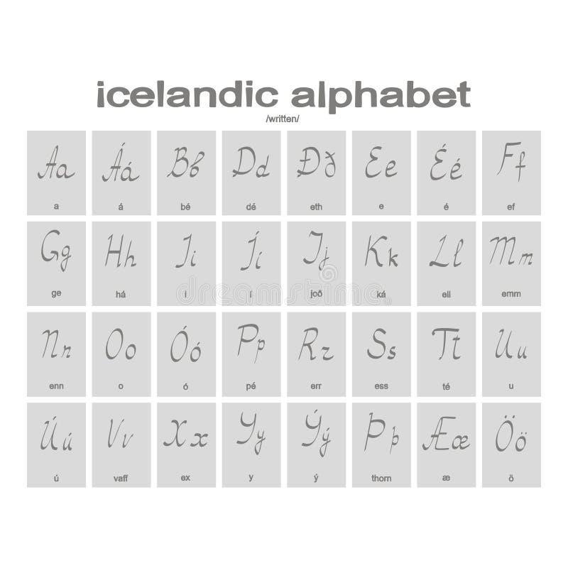 Fije de iconos monocromáticos con alfabeto islandés ilustración del vector
