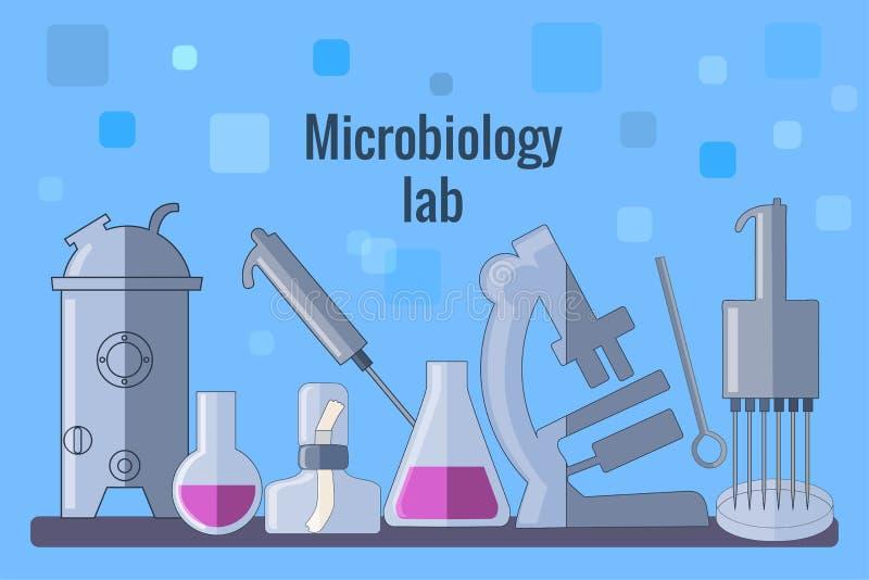 Fije del equipo de la microbiología Microscopio, biorreactor, pipeta, tybes de la prueba, placa de Petri, lámpara de alcohol ilustración del vector