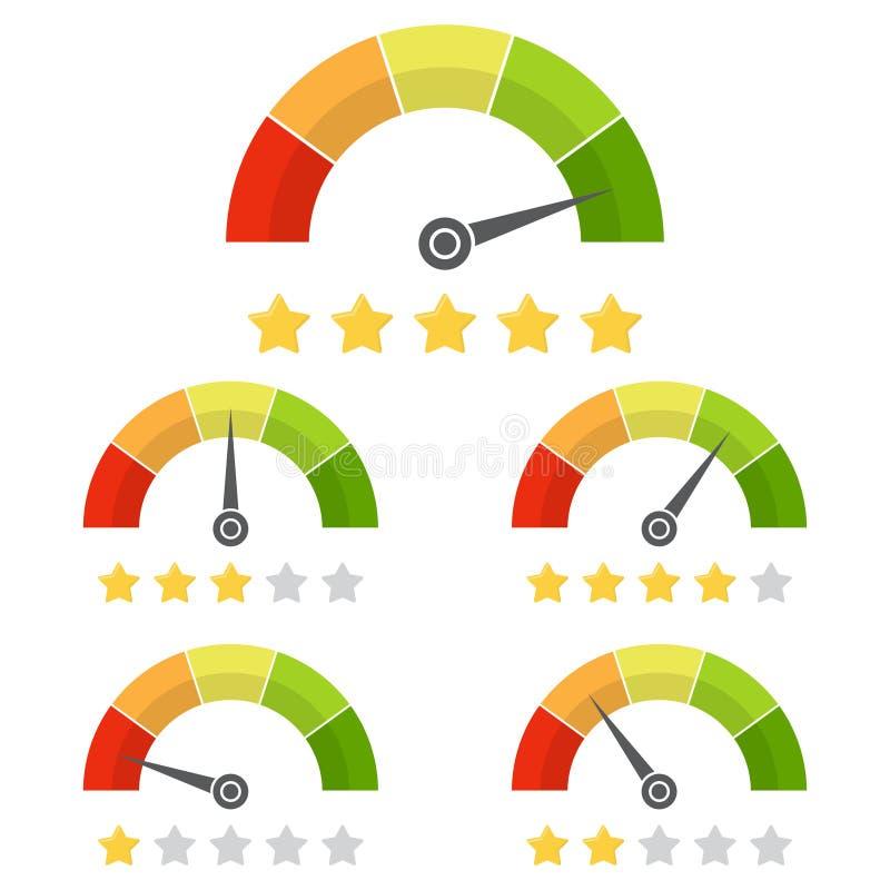 Fije del metro de la satisfacción del cliente con el grado de la estrella Ilustración del vector ilustración del vector